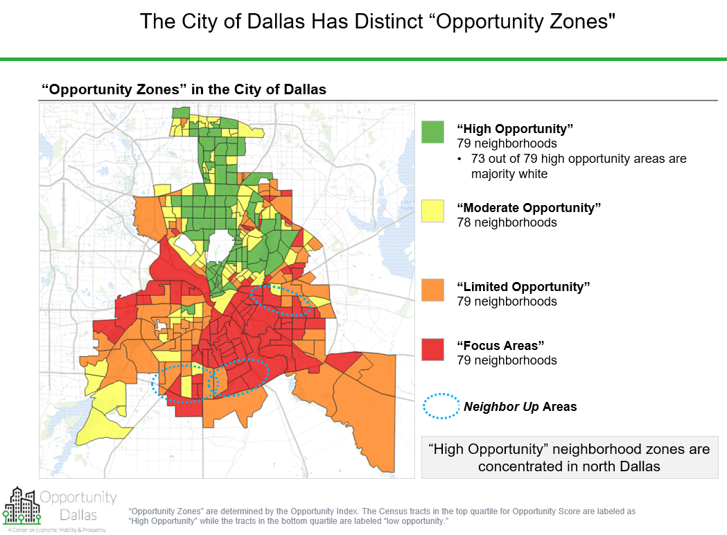 Opportunity Index' for Dallas - TheMap - Medium on