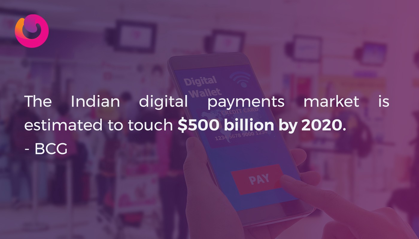 Stat on Indian digital payments market