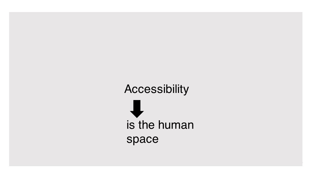 Accessibility is the human space