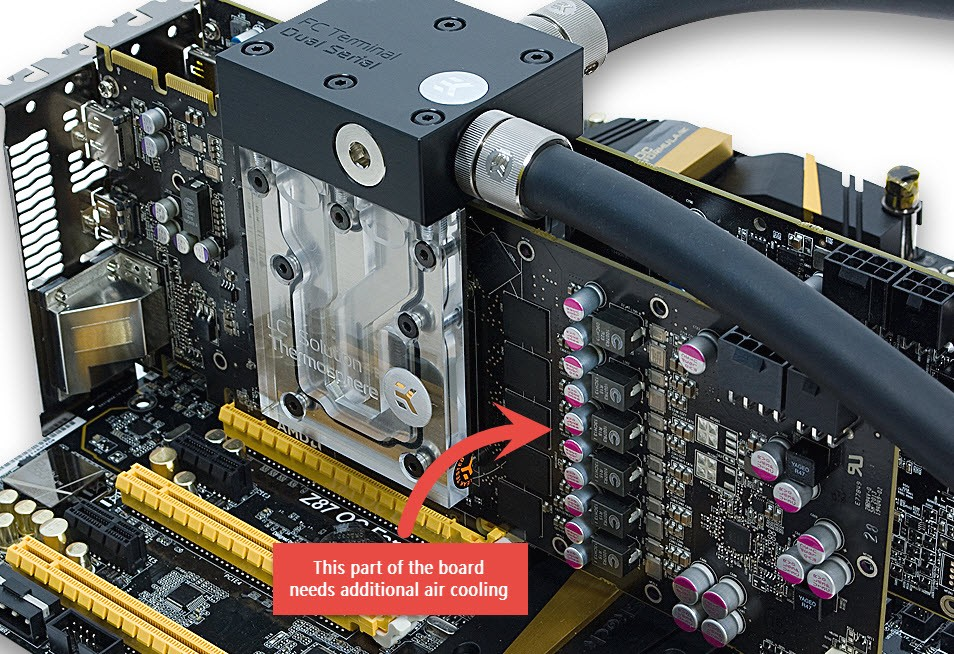 An ultimate beginners' guide to PC water cooling - James Sunderland