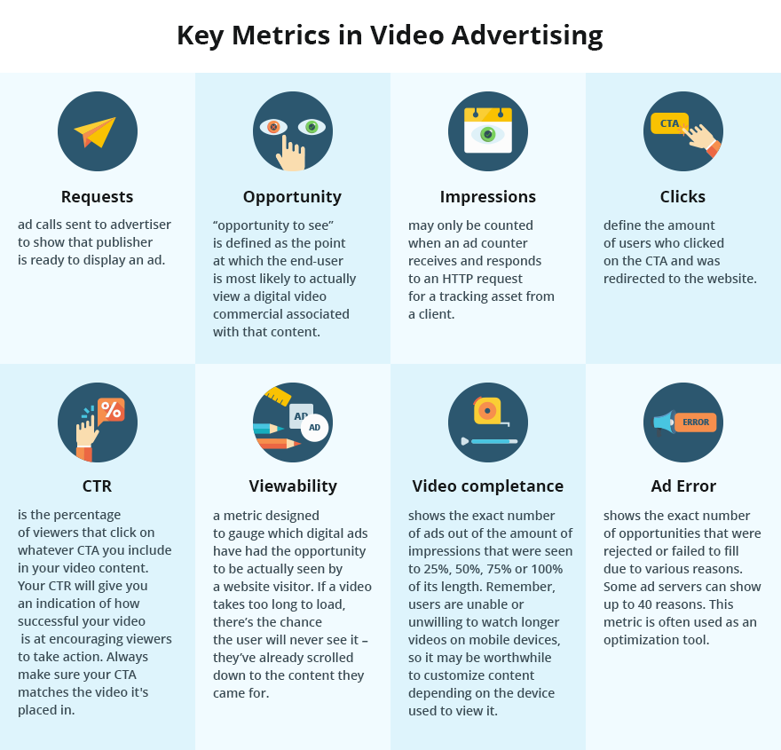How to expand your ad network with video advertising