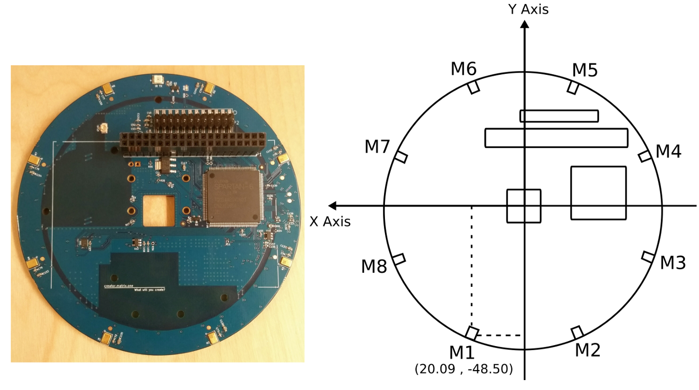 Enhancing Voice Recognition with a Matrix Microphone Array