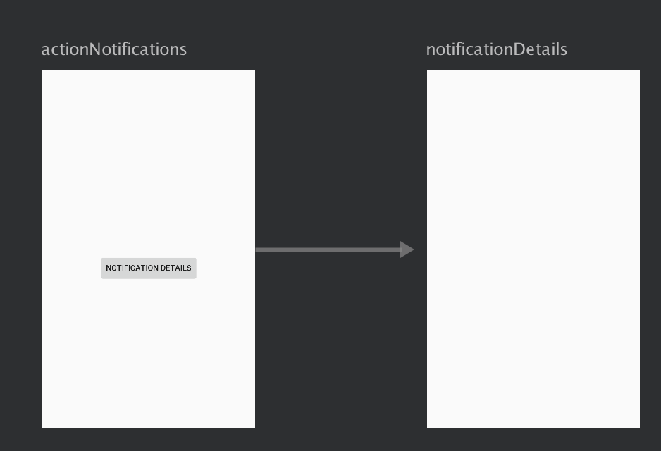 Android Navigation Arch Component — A Curious Investigation
