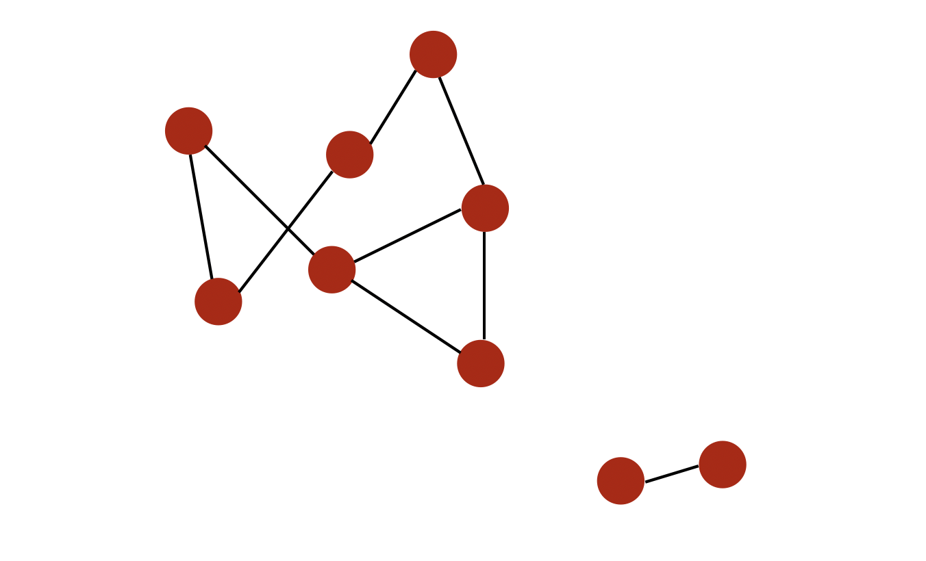 Introduction to Graphs (Part 1) - Towards Data Science