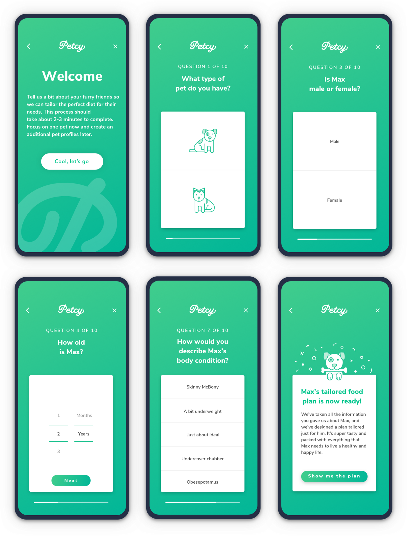 UI/UX case study: a step-by-step guide to the process of designing a