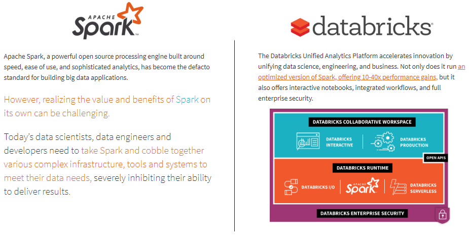 SQL at Scale with Apache Spark SQL and DataFrames — Concepts