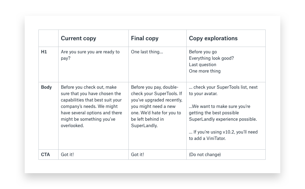 How to improve your design process with copy docs - Dropbox Design