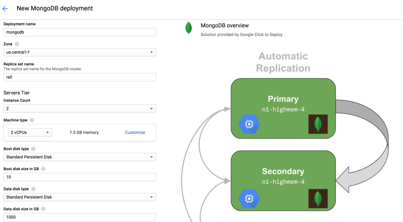 All You Need to Know About MongoDB on Google Cloud - Google Cloud