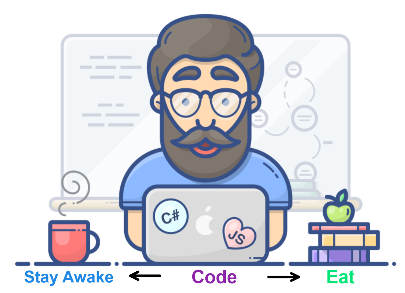 A software developer is coding in their laptop.