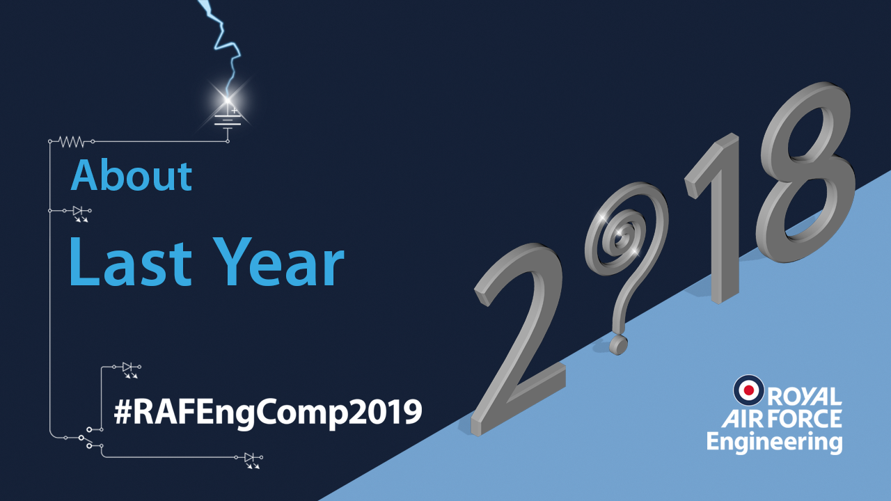 2018 Competition Highlights - RAF Engineering Competition 2019 - Medium