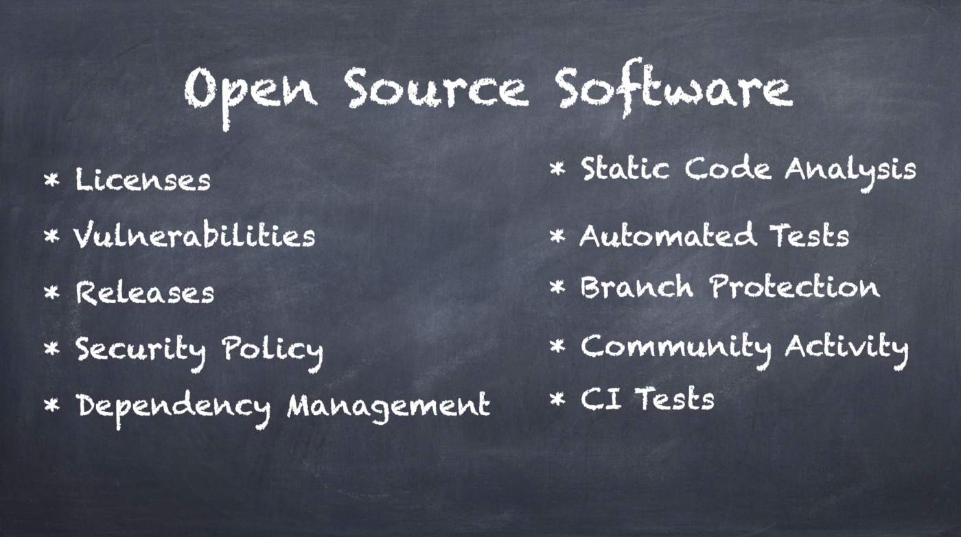 Image with features of open source software.