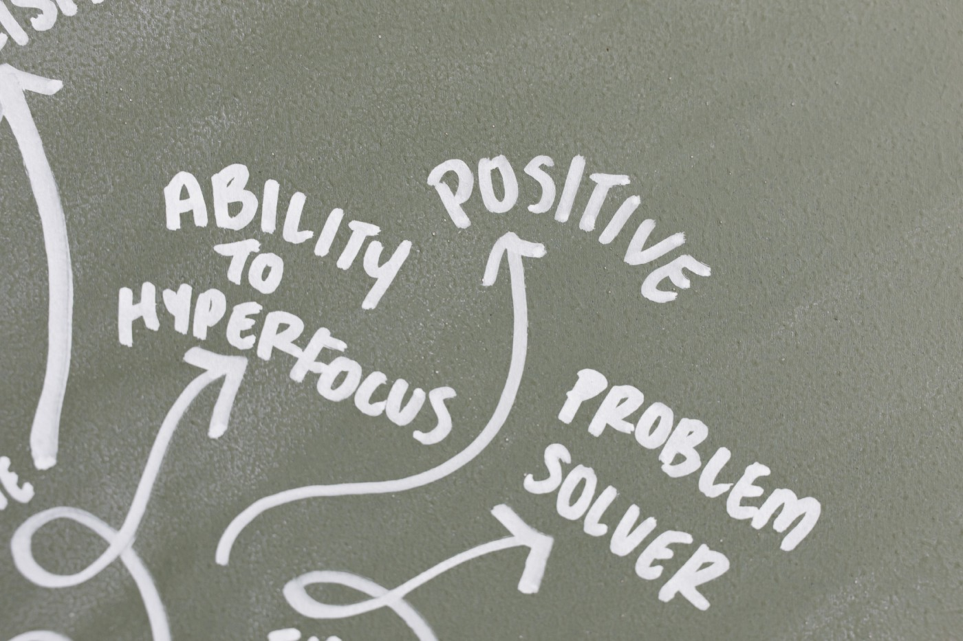 White chalk writing on a blackboard saying ADHD with curving arrows pointing to the words Ability to Hyperfocus, Positive and Problem Solver.