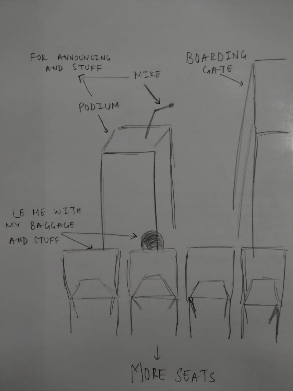 A drawing by the author showing the author sitting on the front most seat in front of the boarding gate at an airport.