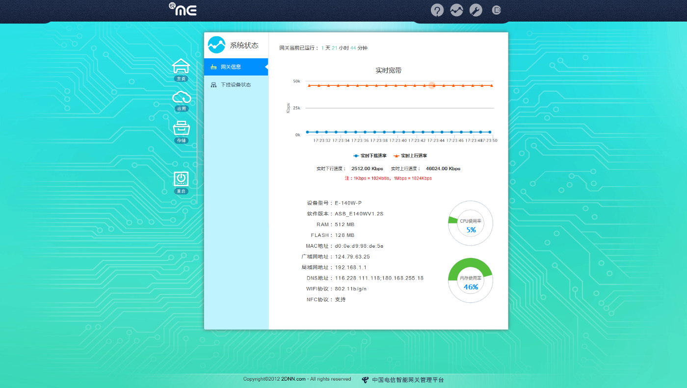 Easy as ABC: How to jailbreak your modem/router from China Telecom