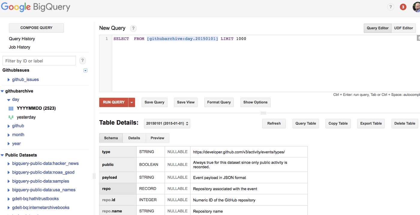 How To Create Data Products That Are Magical Using Sequence-to