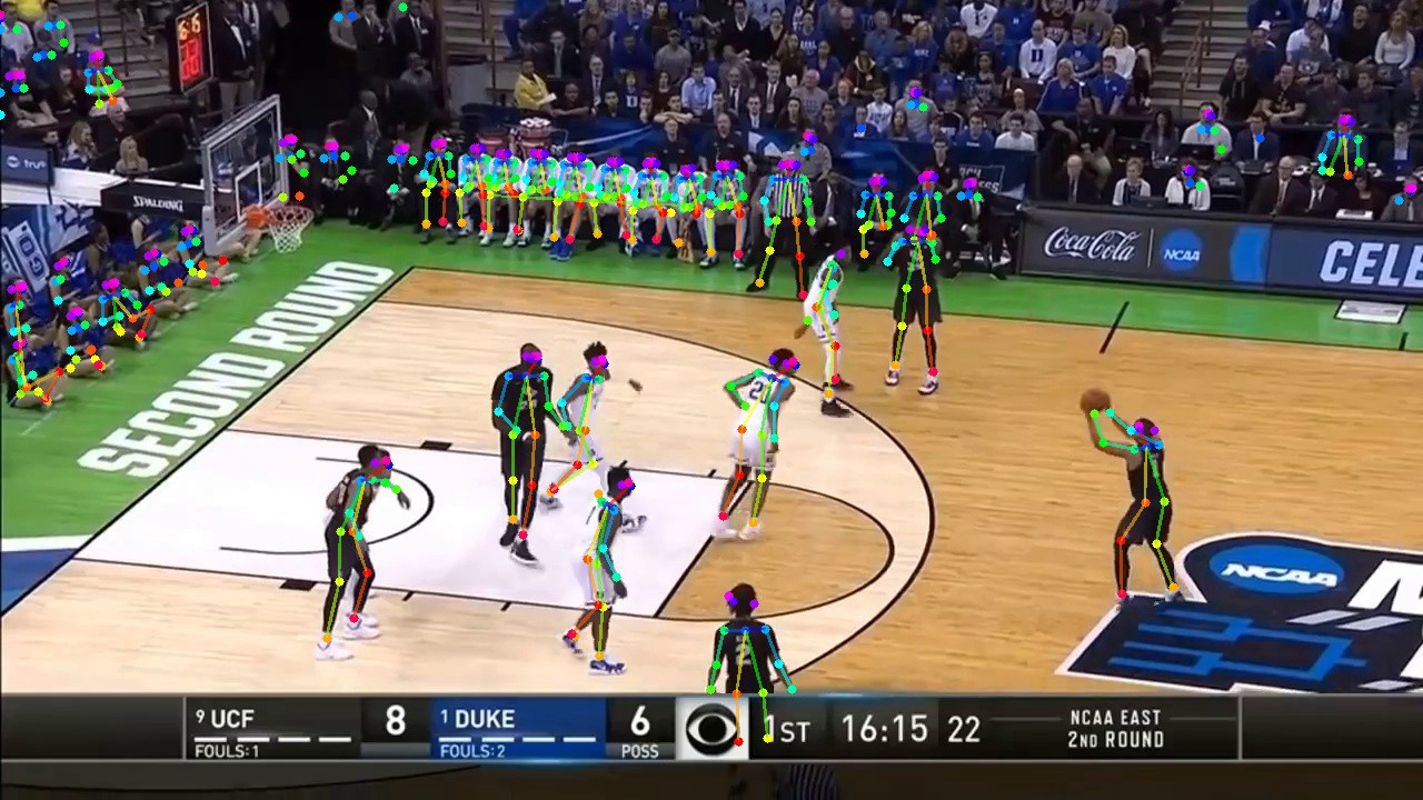 March Madness — Analyze video to detect players, teams, and who