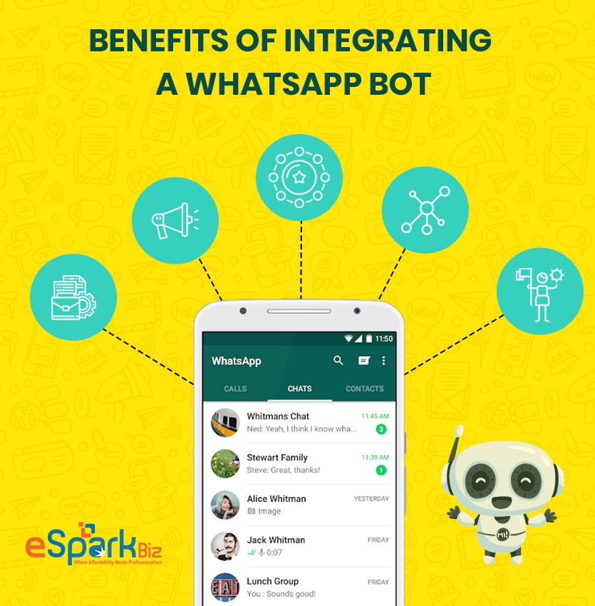 Let's explore the most effective ways to create Whatsapp Chatbot