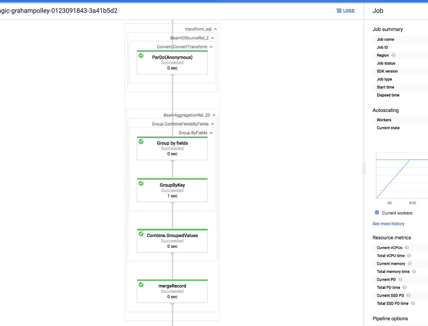 Exploring Beam SQL on Google Cloud Platform  - WeAreServian - Medium