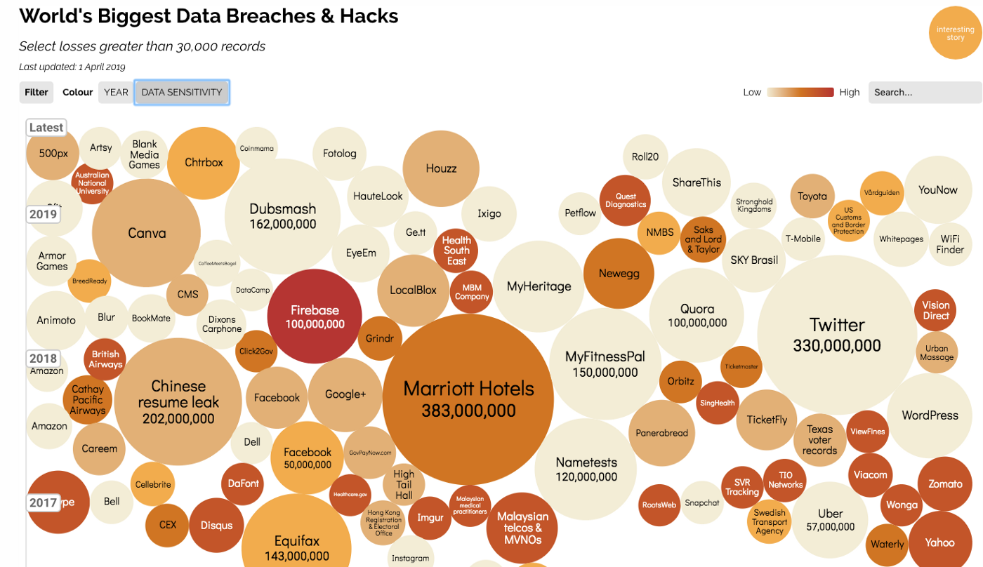 map of biggest data breaches and hacks