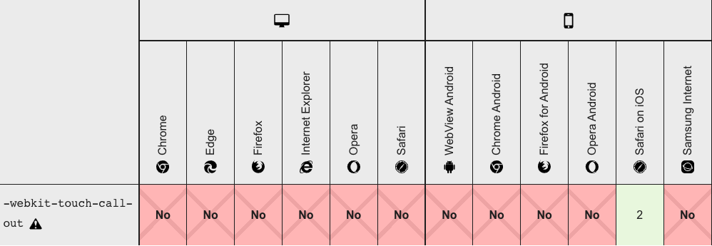 Support table for the webkit property