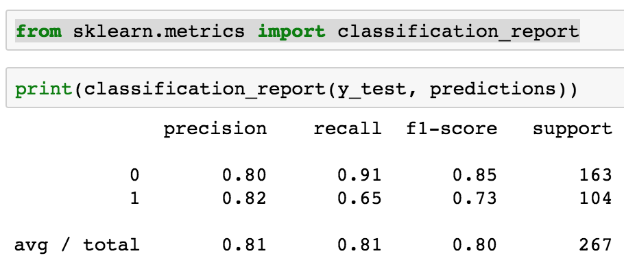 Day (10) — Machine Learning — Using LogisticRegression with scikit-learn