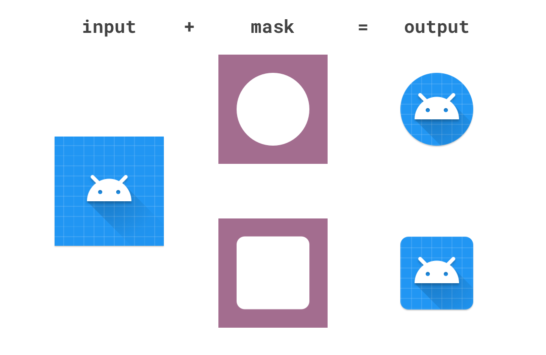 Designing Adaptive Icons - Google Design - Medium