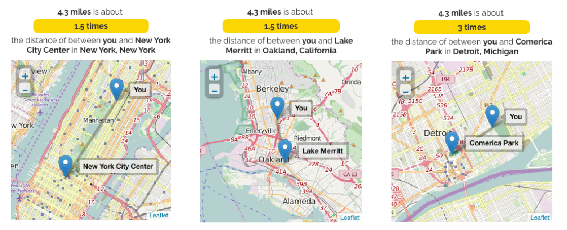 Atlas of Me: Personalized Spatial ogy Maps for Unfamiliar ... on