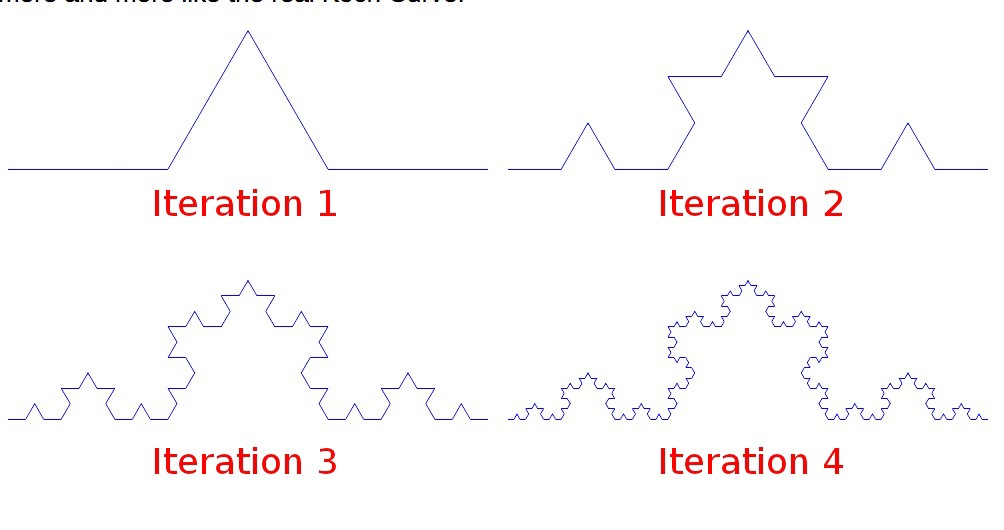 Fractals and Recursion in Python - Good Audience