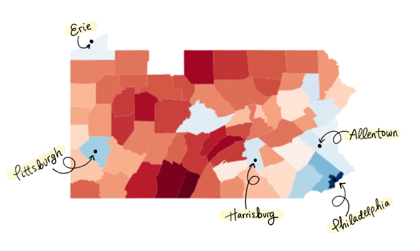 A map of Pennsylvania and each of its counties, colored on a scale from Red to Blue representing Dem/Rep votes.