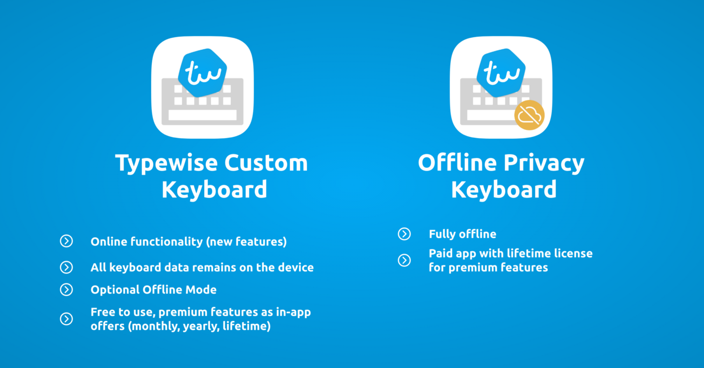 The difference between Typewise Custom Keyboard and Offline Privacy Keyboard