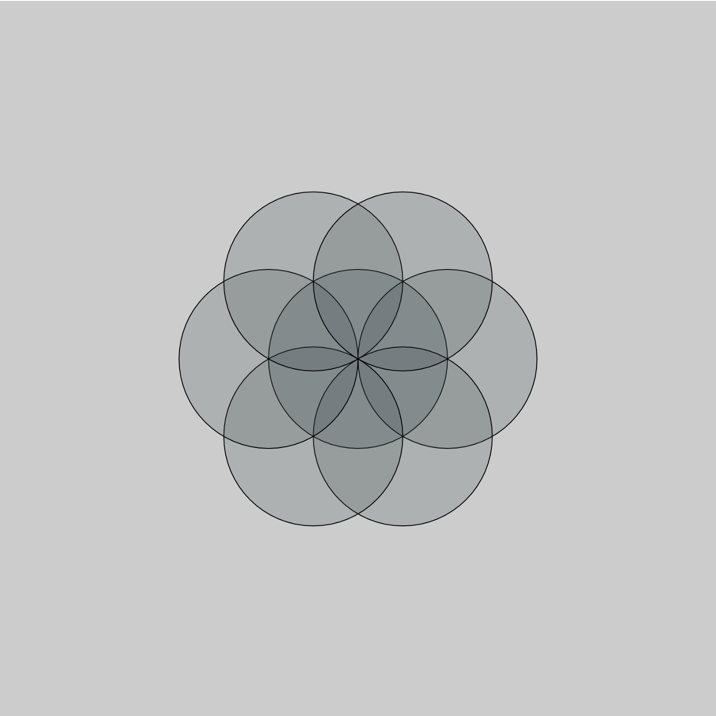 Drawing The Flower Of Life — Sacred Geometry in High School Math and JS