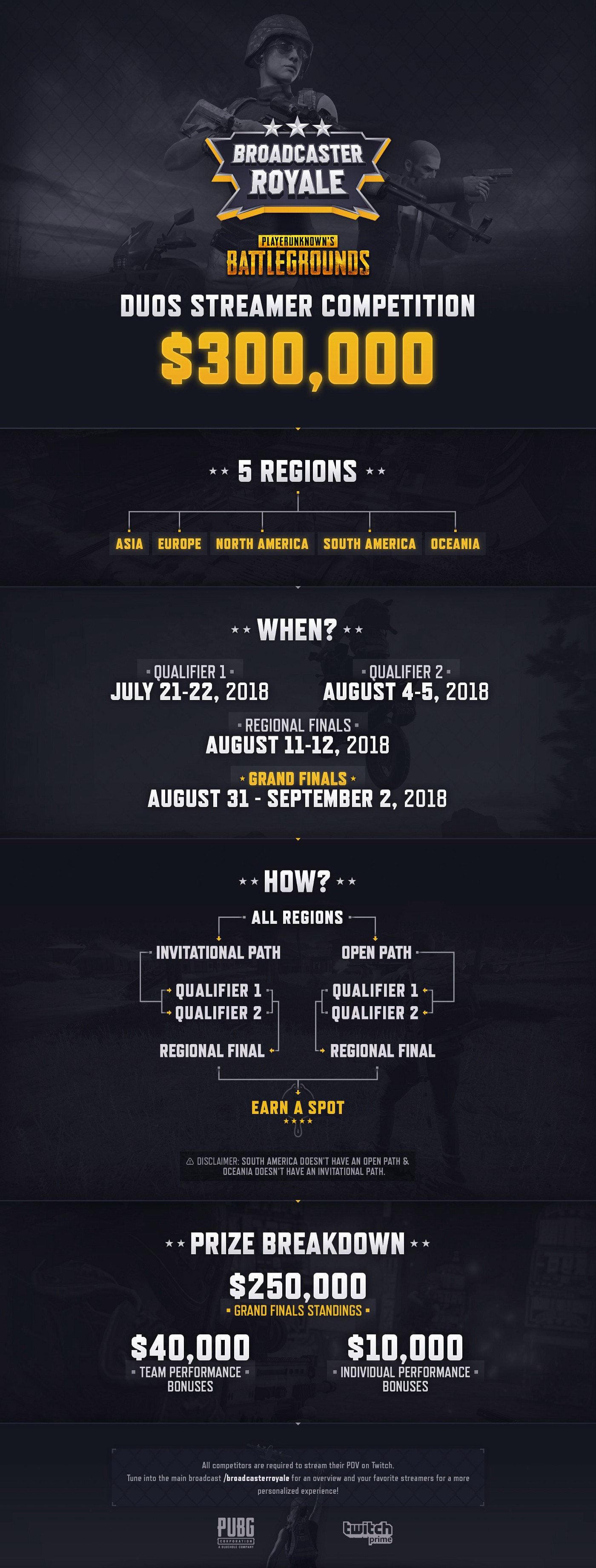 Announcing Broadcaster Royale — General Registration is Open