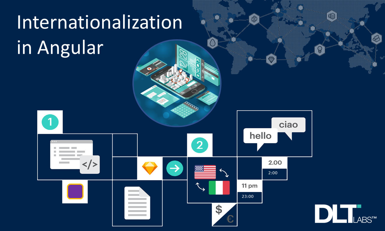 Internationalize Software with i18n