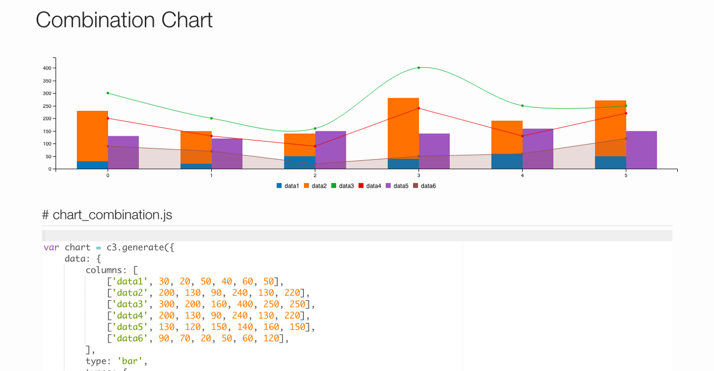 11 Javascript Data Visualization Libraries for 2019