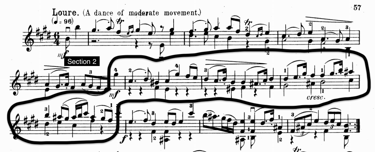 Classical music analysis: Voicing in Bach Partita №3, Movement 2