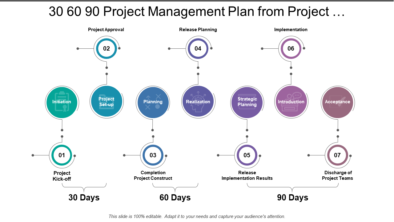 30 60 90 Day Project Management PowerPoint Slide