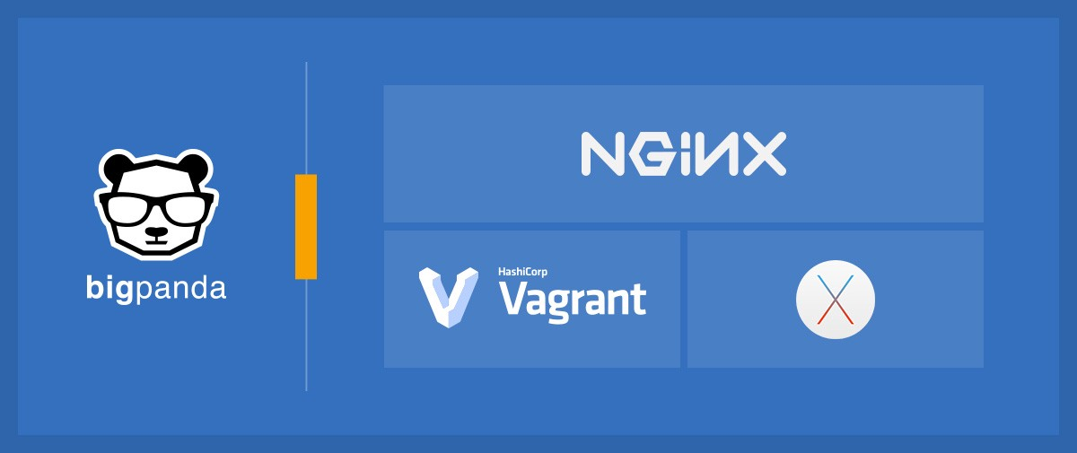 Setting up a NGINX Server with Custom Modules on Mac OS X Using Vagrant
