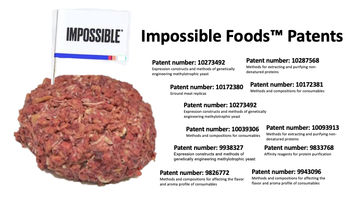 Impossible Foods Patents—Partial Listing