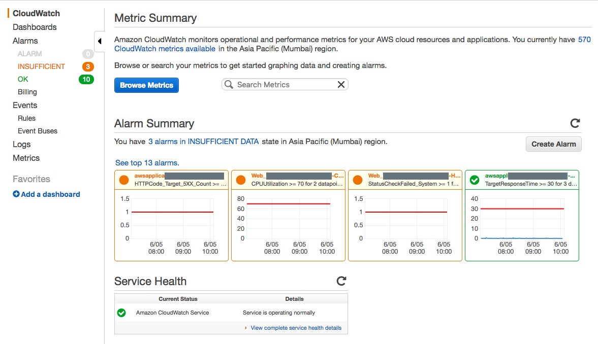 Setting up the performance monitoring for your first EC2 deployment