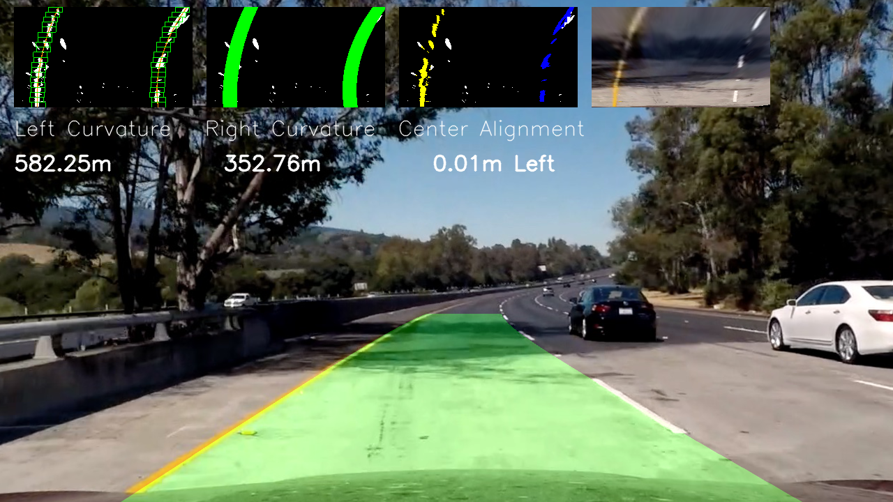 Teaching Cars To See — Advanced Lane Detection Using Computer Vision