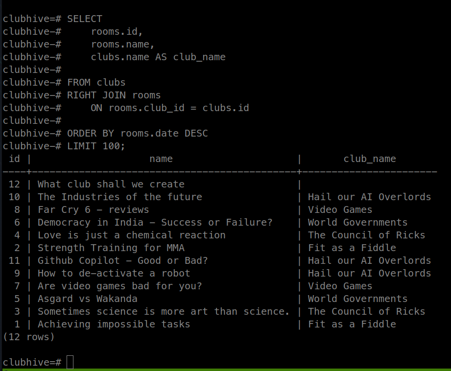 Screenshot of the Postgrsql Query result