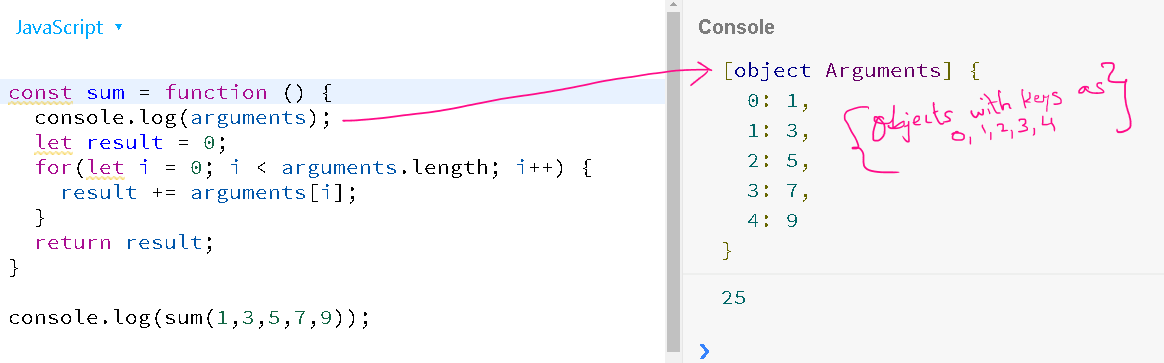 All about JavaScript functions in 1 article - codeburst