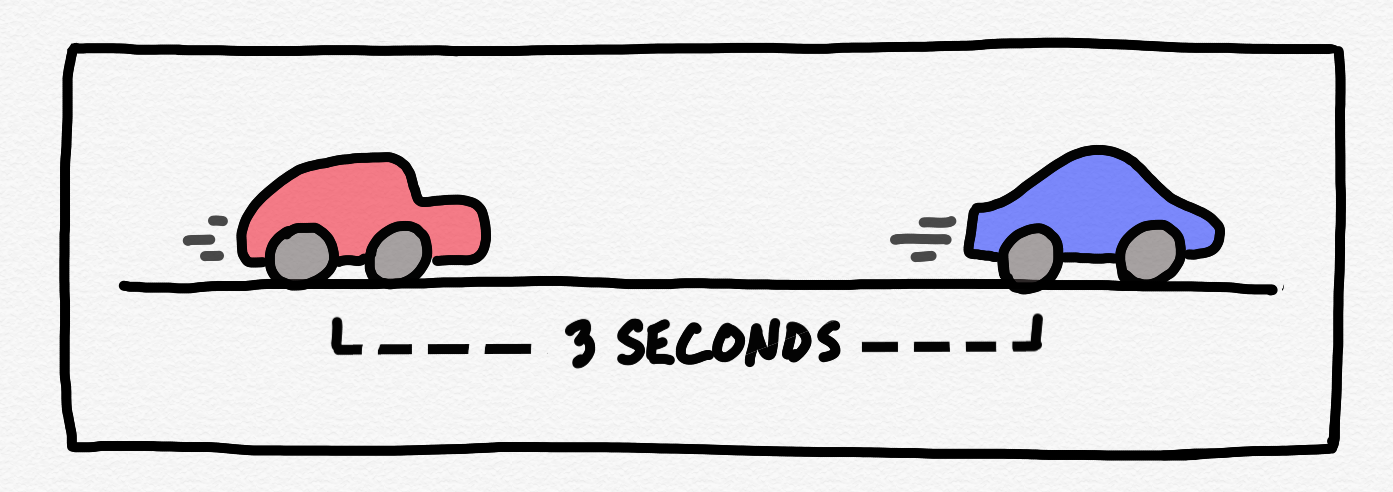 Second rule driving three What is
