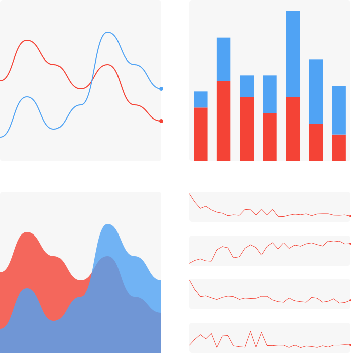 Chart — the most powerful data visualization plugin for Sketch