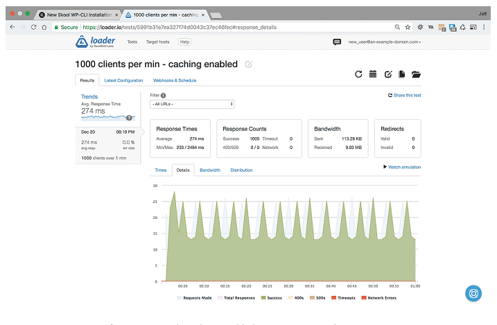 WordPress Caching Solutions Part 2 — Configuring NGINX FastCGI
