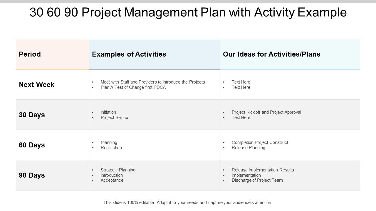 30 60 90 Day Project Management Activity PowerPoint Slide
