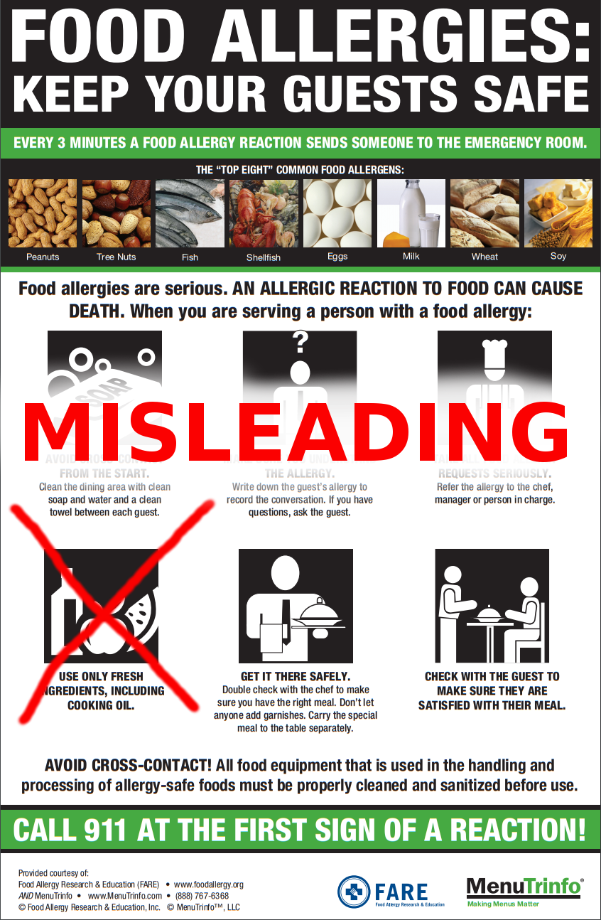 A flawed food allergy awareness poster depicts two unregulated food allergens above a text description of safe foods.