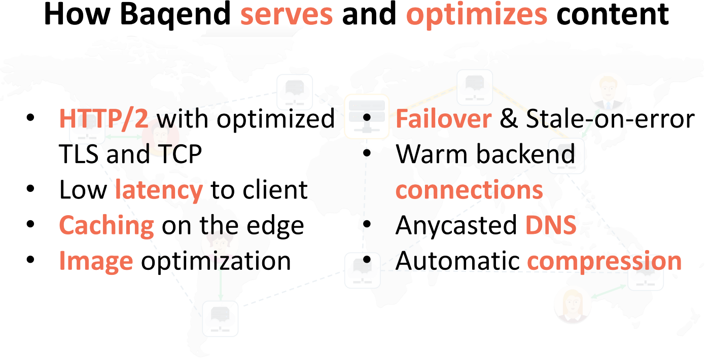 Rethinking Web Performance with Service Workers - Baqend Blog