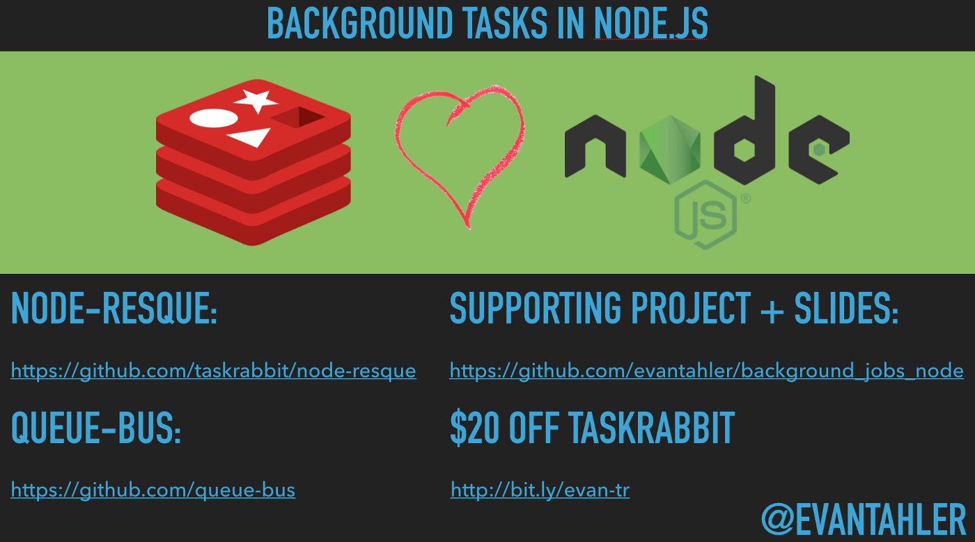 Node Js Github Projects
