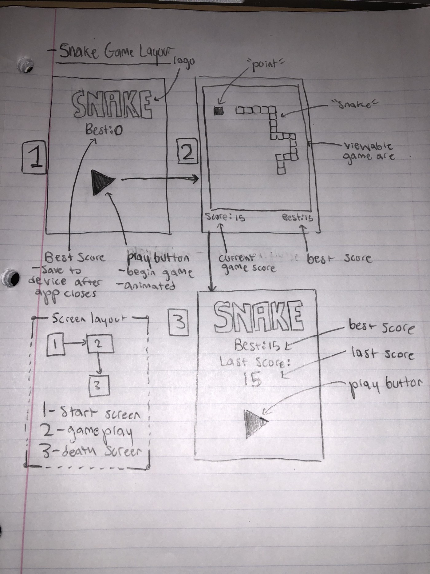 Create your first iPhone game from scratch, no coding experience